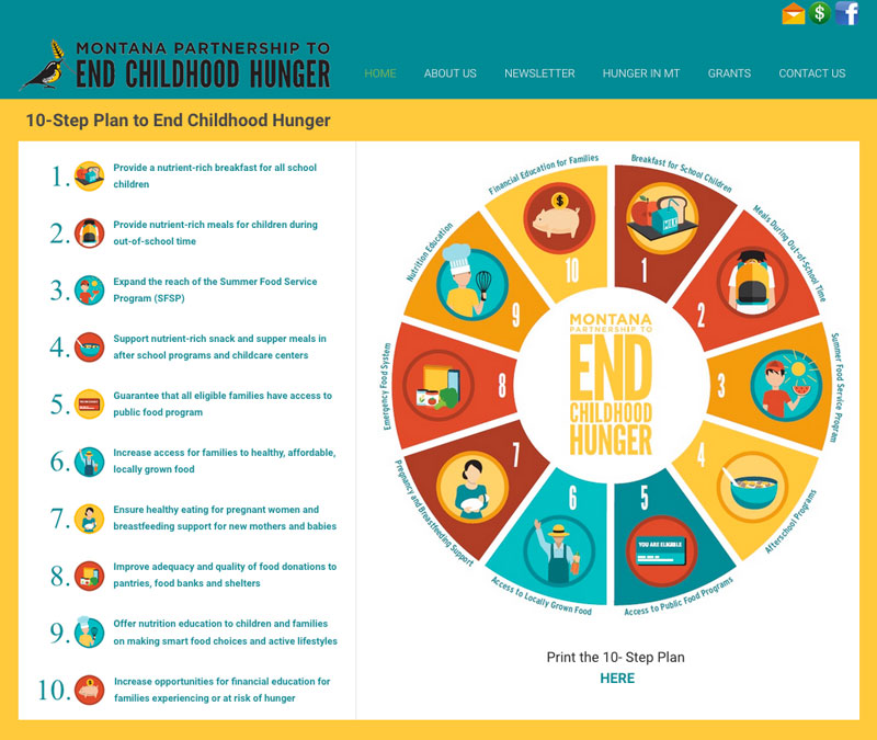 Montana Partnership to End Childhood Hunger